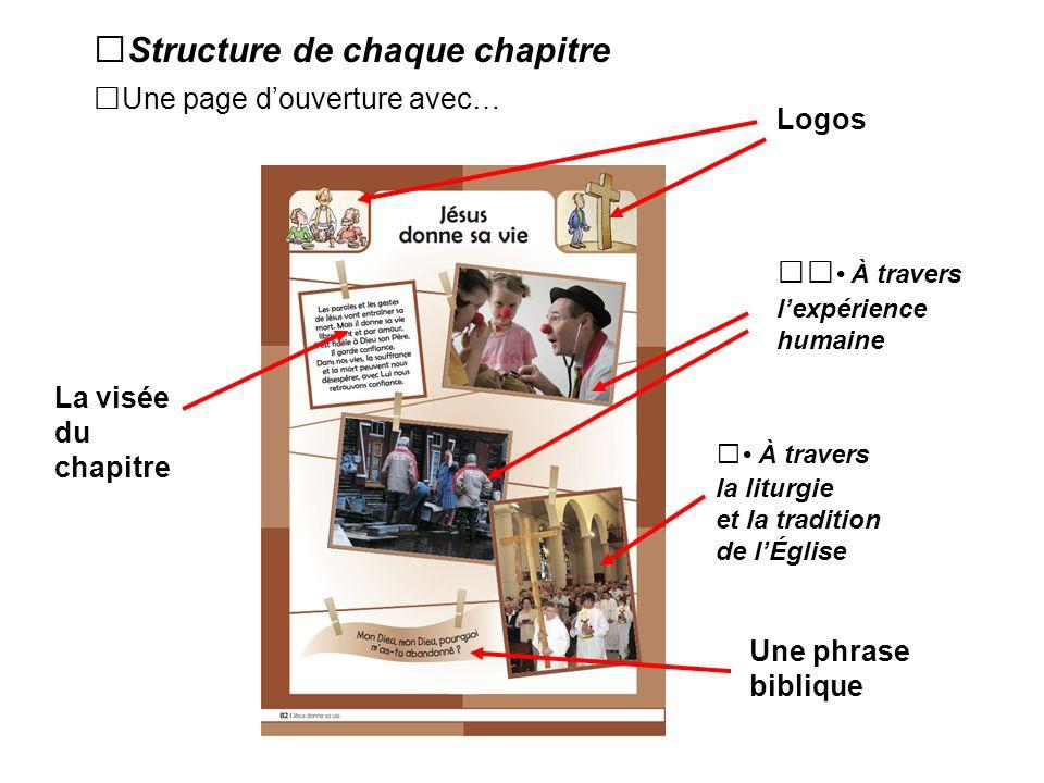 Structure de chaque chapitre Une page douverture avec… Logos La visée du chapitre Une phrase biblique À travers la liturgie et la tradition de lÉglise À travers lexpérience humaine