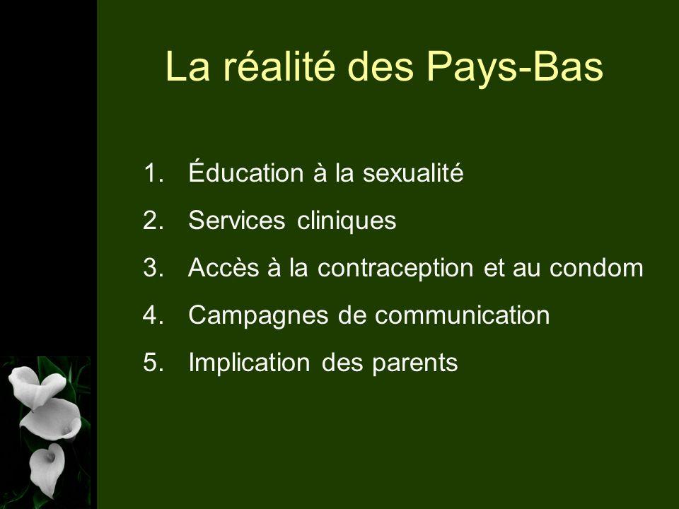 La réalité des Pays-Bas 1.Éducation à la sexualité 2.Services cliniques 3.Accès à la contraception et au condom 4.Campagnes de communication 5.Implica