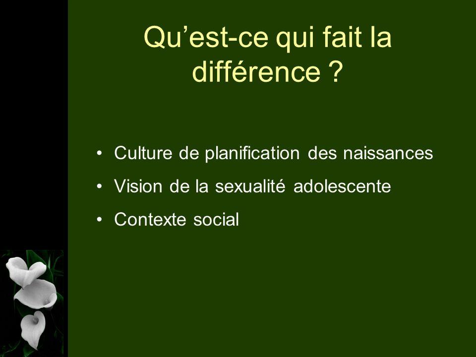 Quest-ce qui fait la différence ? Culture de planification des naissances Vision de la sexualité adolescente Contexte social