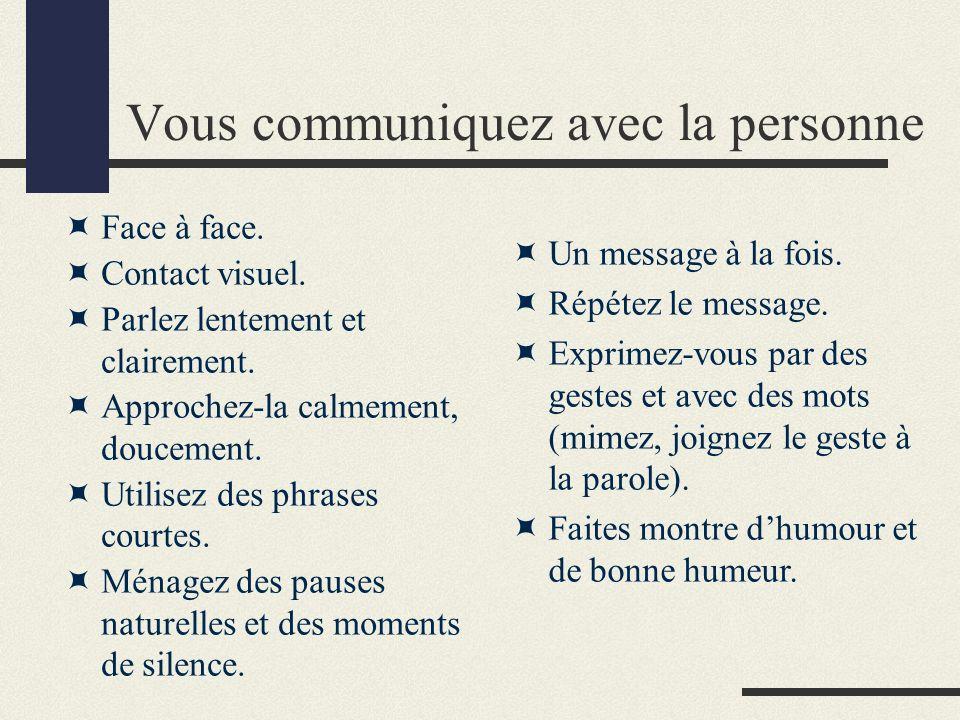 Vous communiquez avec la personne Face à face. Contact visuel.