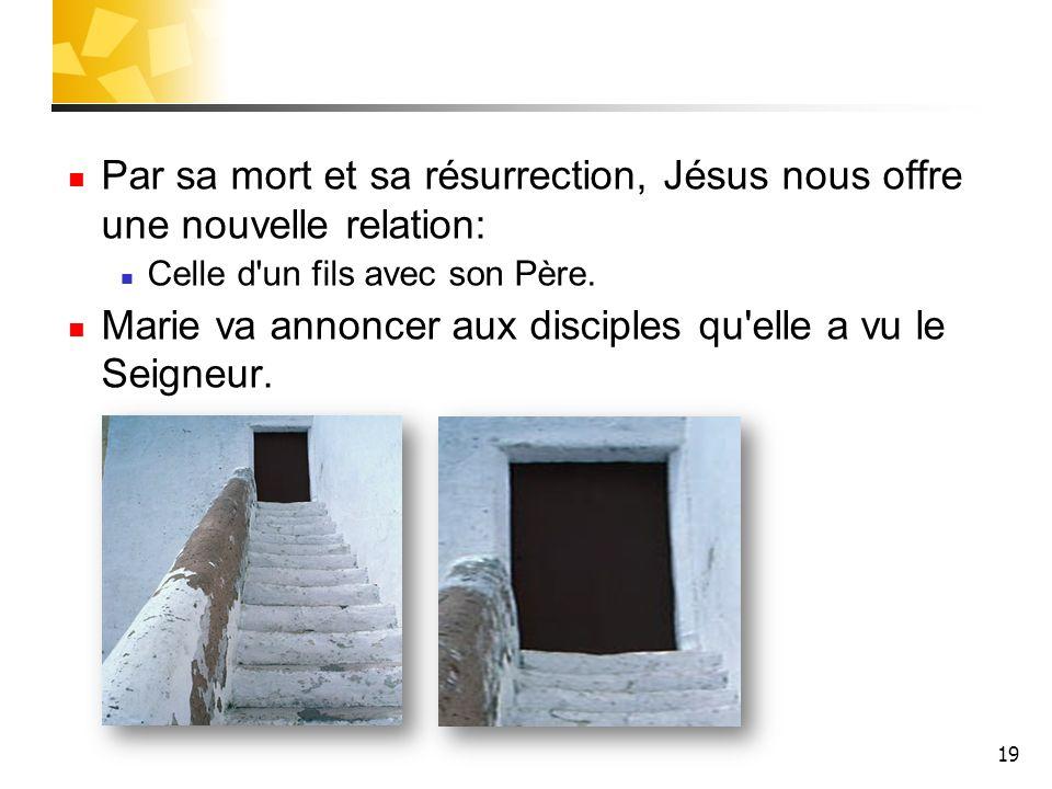 19 Par sa mort et sa résurrection, Jésus nous offre une nouvelle relation: Celle d un fils avec son Père.