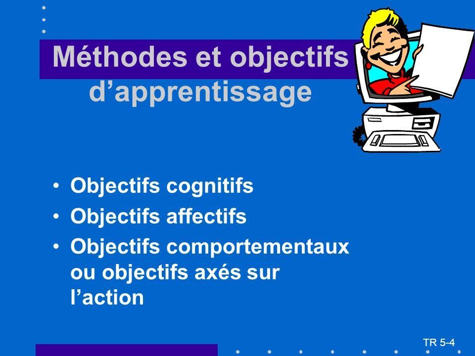 Méthodes et objectifs dapprentissage Objectifs cognitifs Objectifs affectifs Objectifs comportementaux ou objectifs axés sur laction TR 5-4