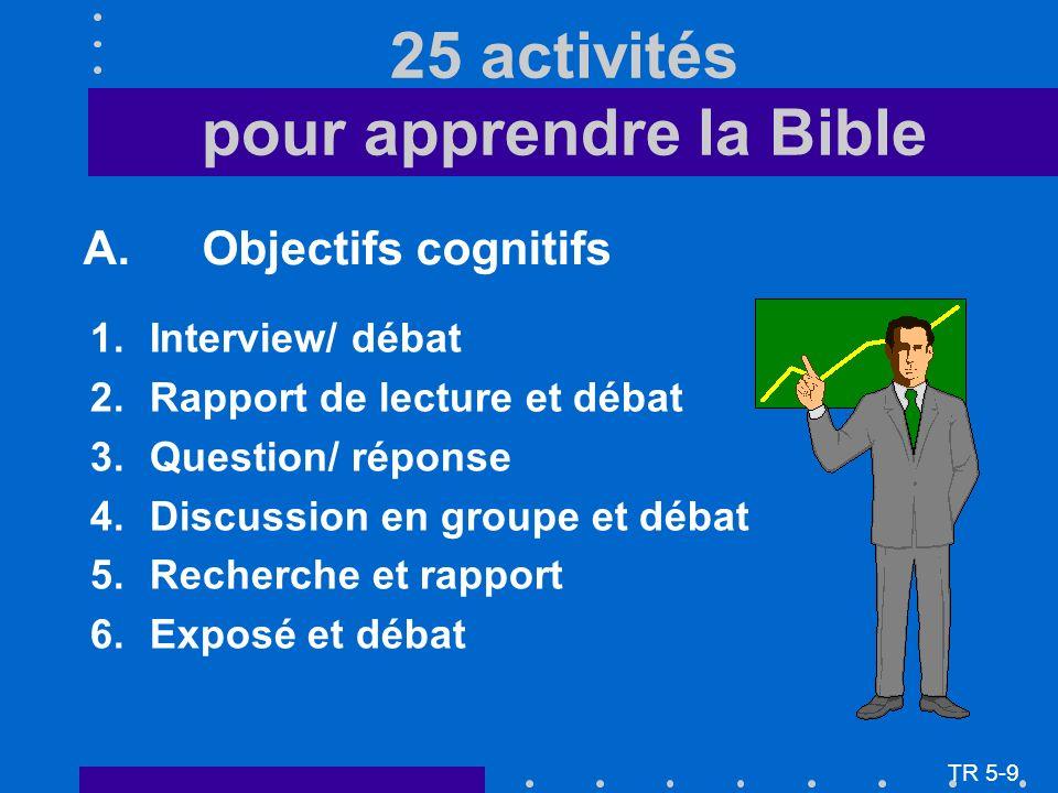 25 activités pour apprendre la Bible 1.Interview/ débat 2.Rapport de lecture et débat 3.Question/ réponse 4.Discussion en groupe et débat 5.Recherche et rapport 6.Exposé et débat A.