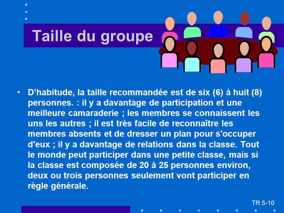 Taille du groupe Dhabitude, la taille recommandée est de six (6) à huit (8) personnes. : il y a davantage de participation et une meilleure camaraderi