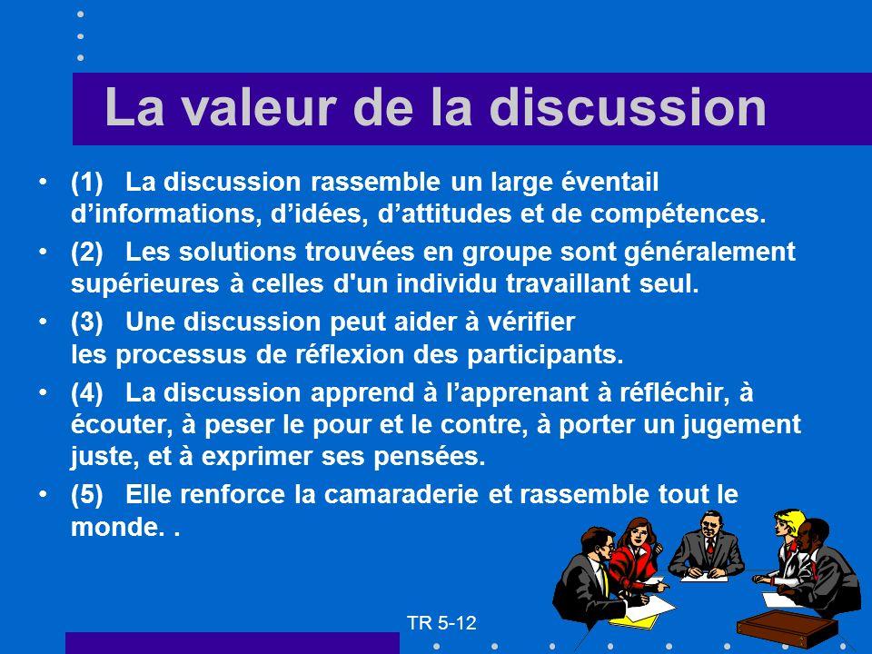 La valeur de la discussion (1) La discussion rassemble un large éventail dinformations, didées, dattitudes et de compétences. (2) Les solutions trouvé