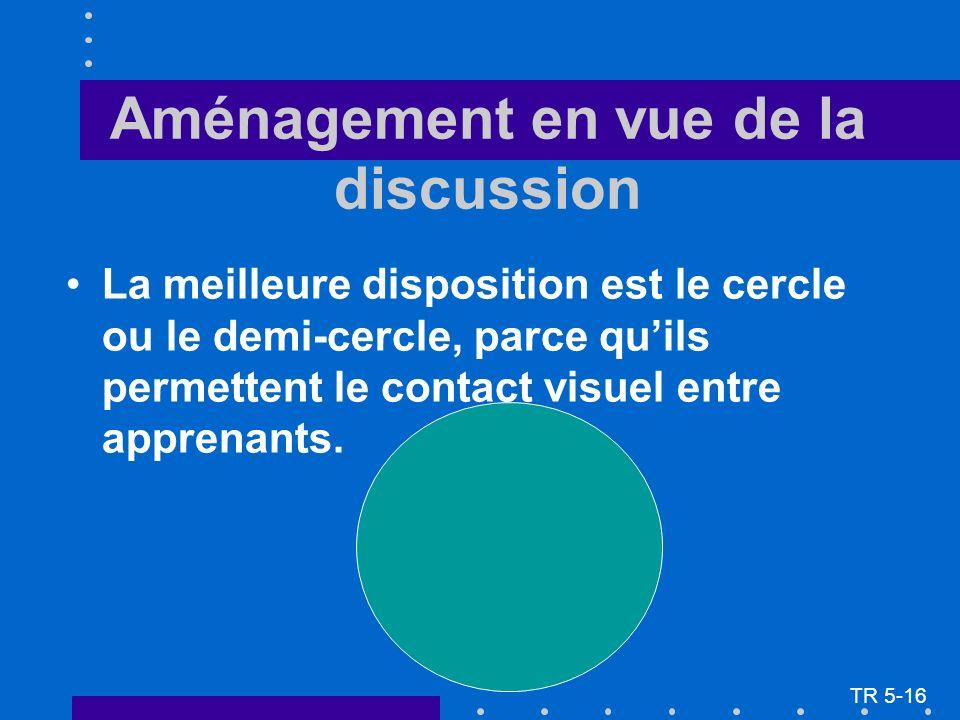 Aménagement en vue de la discussion La meilleure disposition est le cercle ou le demi-cercle, parce quils permettent le contact visuel entre apprenant