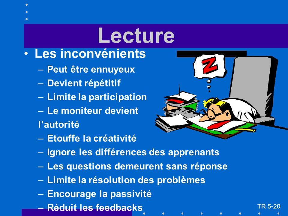 Lecture Les inconvénients –Peut être ennuyeux –Devient répétitif –Limite la participation –Le moniteur devient lautorité –Etouffe la créativité –Ignor