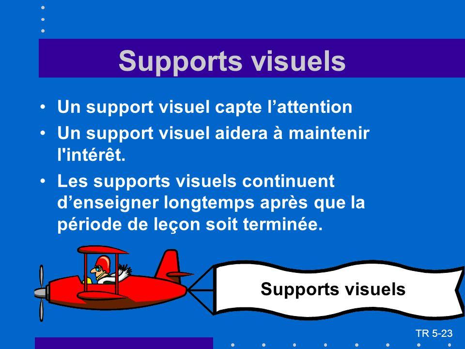 Supports visuels Un support visuel capte lattention Un support visuel aidera à maintenir l'intérêt. Les supports visuels continuent denseigner longtem