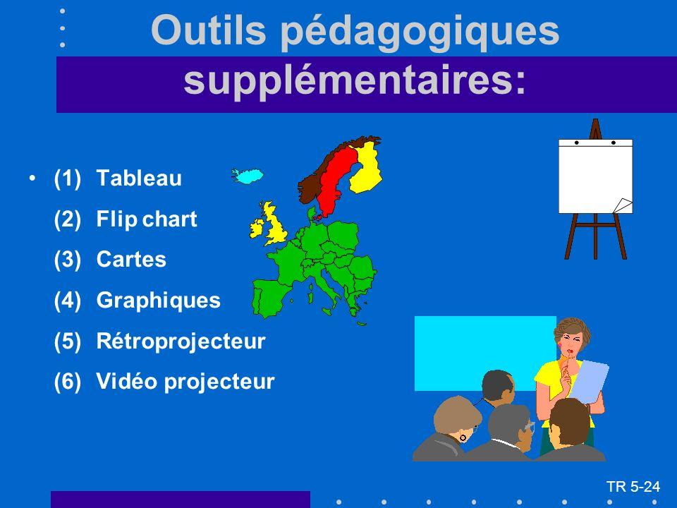 Outils pédagogiques supplémentaires: (1) Tableau (2)Flip chart (3) Cartes (4) Graphiques (5) Rétroprojecteur (6) Vidéo projecteur TR 5-24