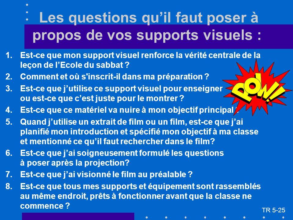 Les questions quil faut poser à propos de vos supports visuels : 1.Est-ce que mon support visuel renforce la vérité centrale de la leçon de lEcole du