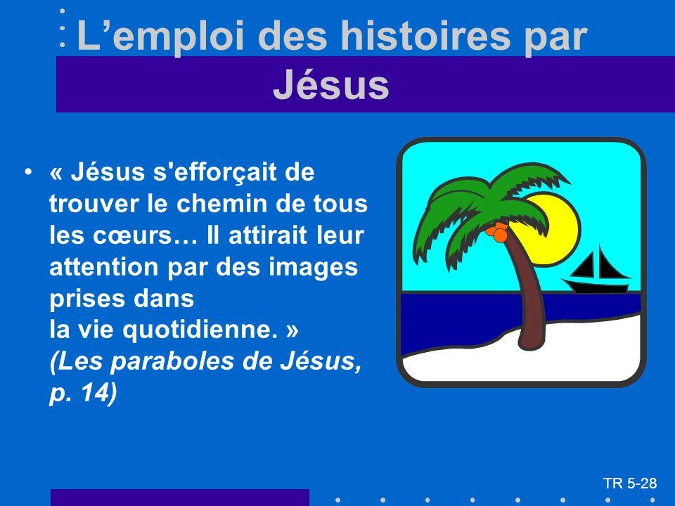 Lemploi des histoires par Jésus « Jésus s'efforçait de trouver le chemin de tous les cœurs… Il attirait leur attention par des images prises dans la v