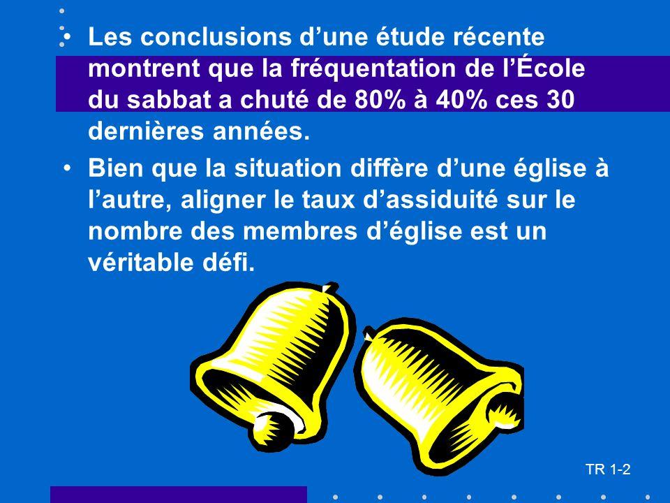 4.Etude en petits groupes – ce sont des divisions dun groupe plus large.