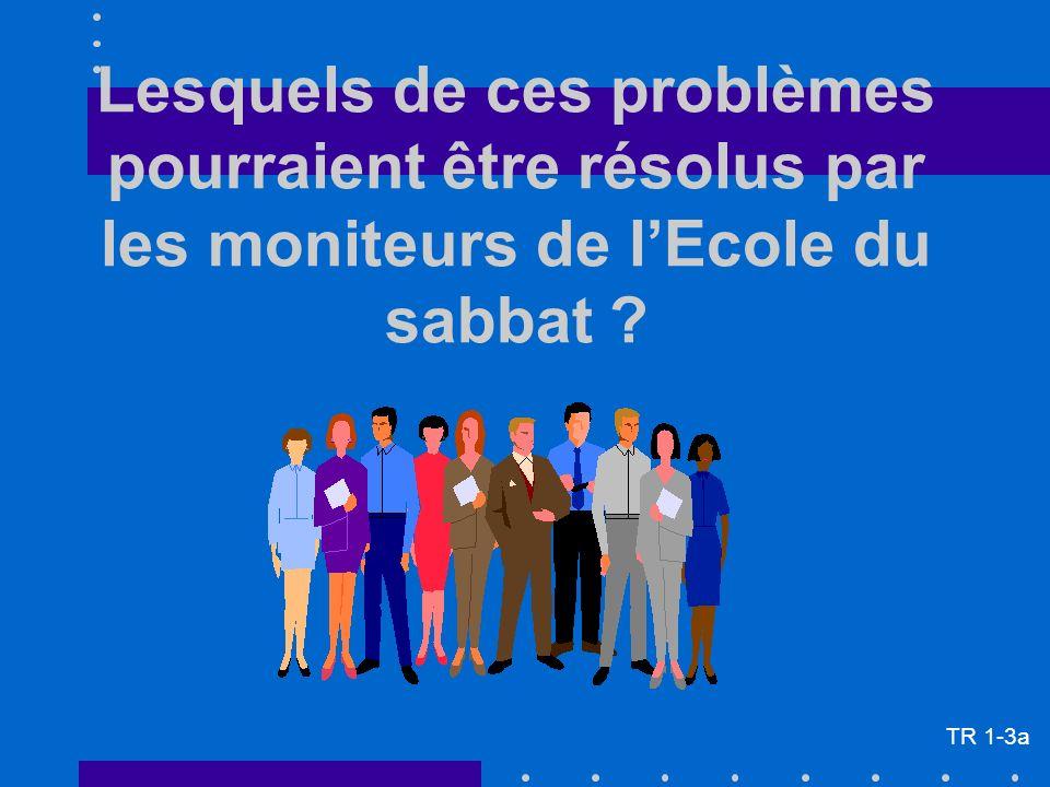 Lesquels de ces problèmes pourraient être résolus par les moniteurs de lEcole du sabbat ? TR 1-3a