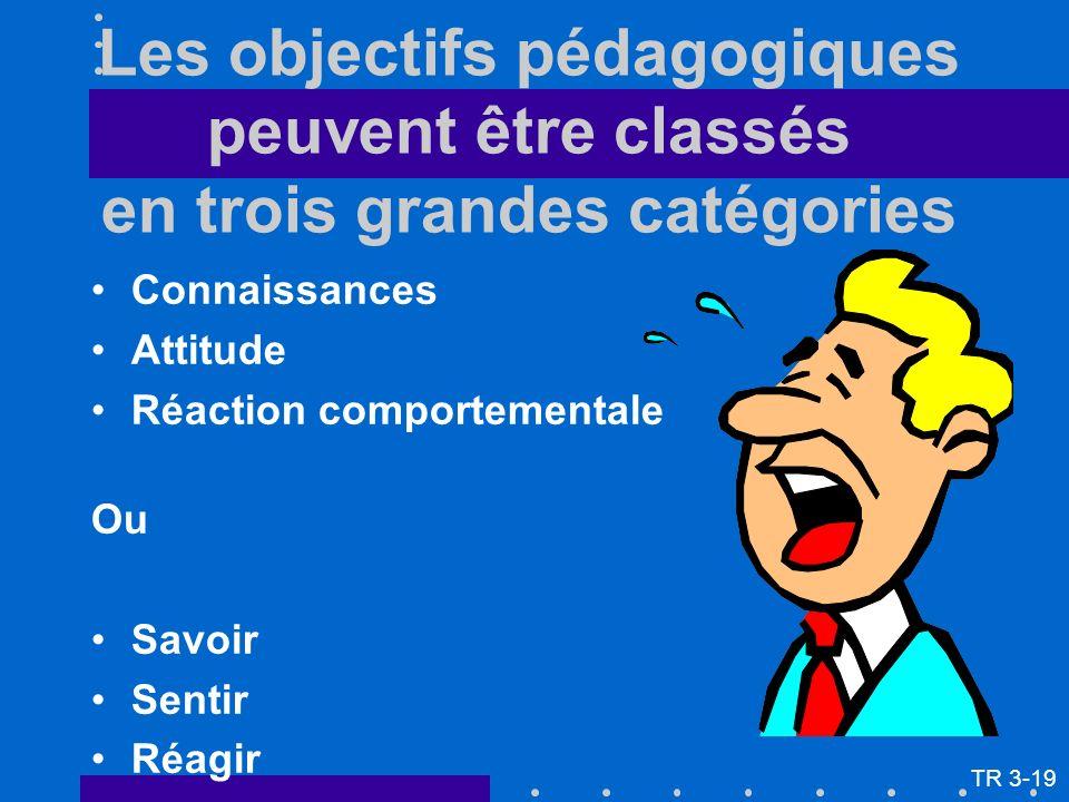 Les objectifs pédagogiques peuvent être classés en trois grandes catégories Connaissances Attitude Réaction comportementale Ou Savoir Sentir Réagir TR