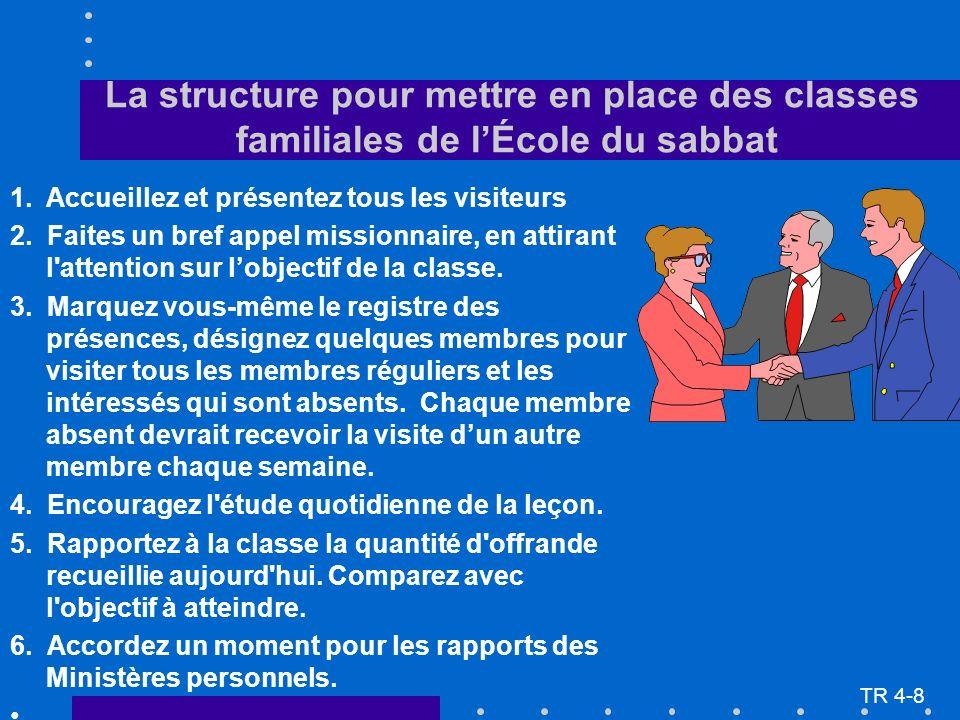 La structure pour mettre en place des classes familiales de lÉcole du sabbat 1.Accueillez et présentez tous les visiteurs 2.
