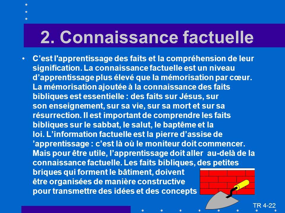 2. Connaissance factuelle Cest l'apprentissage des faits et la compréhension de leur signification. La connaissance factuelle est un niveau dapprentis