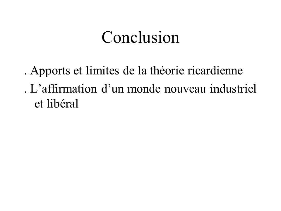 Conclusion. Apports et limites de la théorie ricardienne.