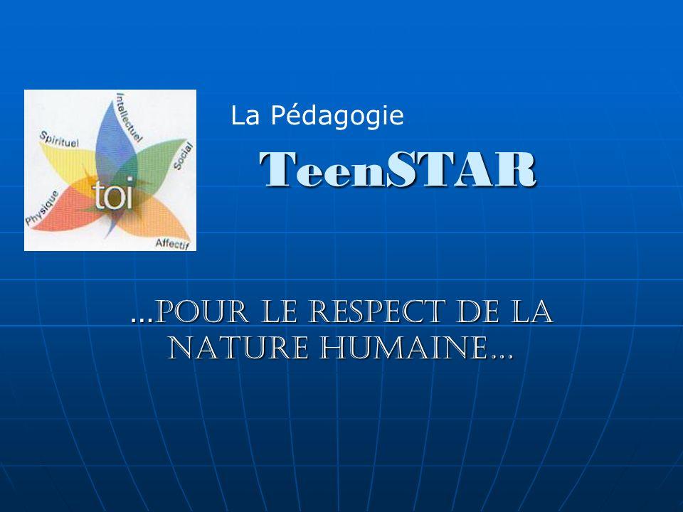 TeenSTAR TeenSTAR … POUR LE RESPECT DE LA NATURE HUMAINE… La Pédagogie
