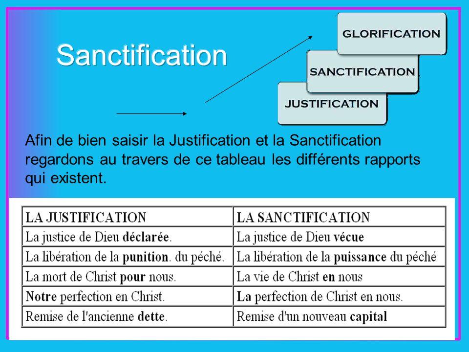 Afin de bien saisir la Justification et la Sanctification regardons au travers de ce tableau les différents rapports qui existent.