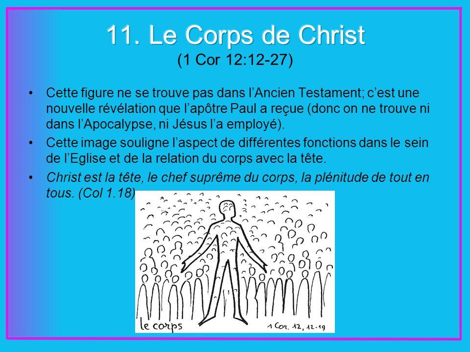 Cette figure ne se trouve pas dans lAncien Testament; cest une nouvelle révélation que lapôtre Paul a reçue (donc on ne trouve ni dans lApocalypse, ni Jésus la employé).
