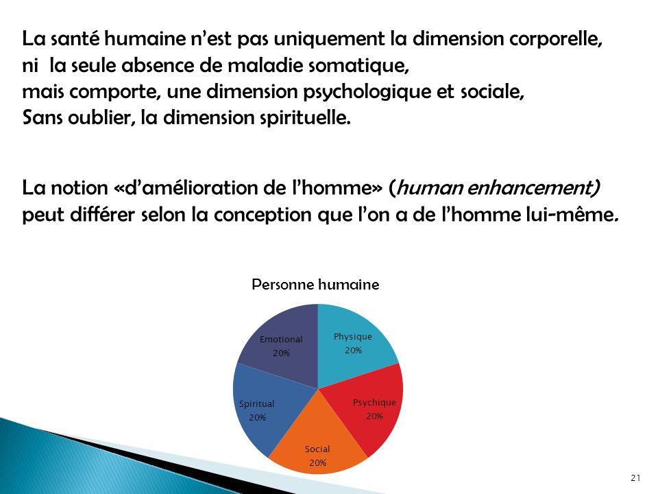 La santé humaine nest pas uniquement la dimension corporelle, ni la seule absence de maladie somatique, mais comporte, une dimension psychologique et sociale, Sans oublier, la dimension spirituelle.