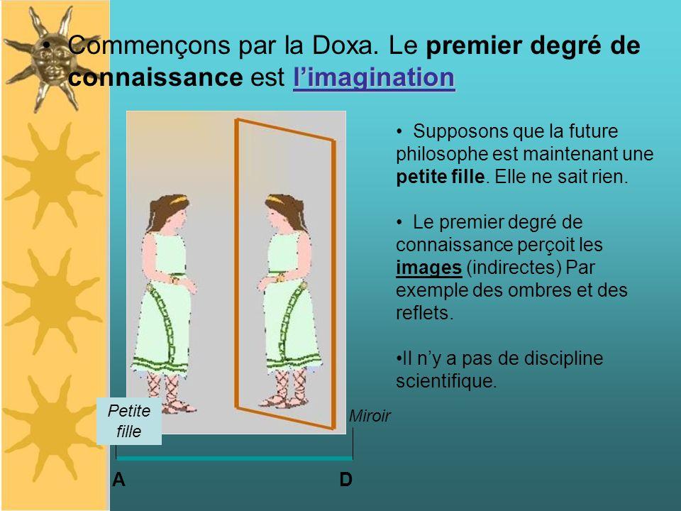 limaginationCommençons par la Doxa. Le premier degré de connaissance est limagination Supposons que la future philosophe est maintenant une petite fil