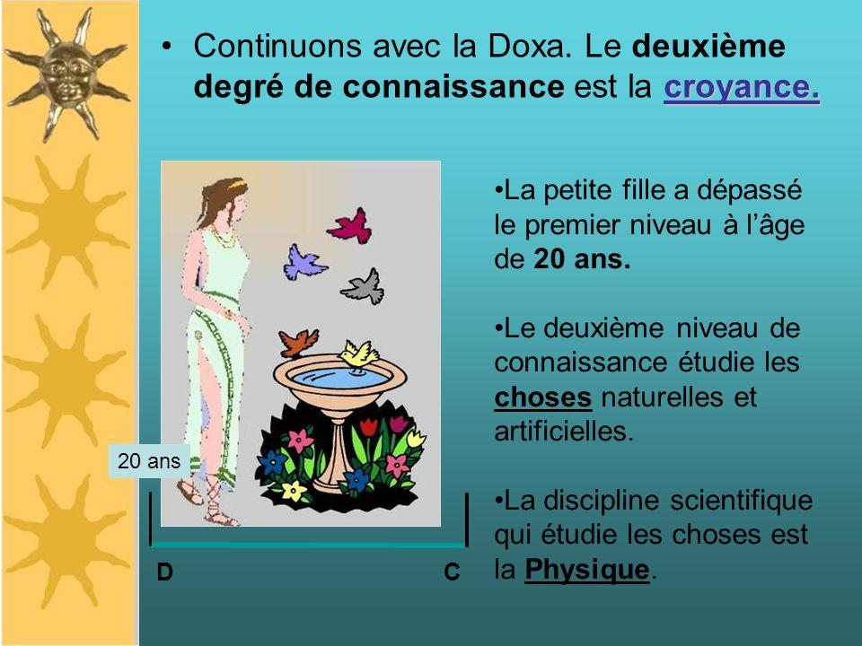 croyance.Continuons avec la Doxa. Le deuxième degré de connaissance est la croyance. D C 20 ans La petite fille a dépassé le premier niveau à lâge de