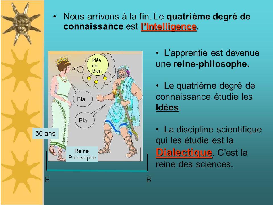 lIntelligenceNous arrivons à la fin. Le quatrième degré de connaissance est lIntelligence. Lapprentie est devenue une reine-philosophe. Le quatrième d