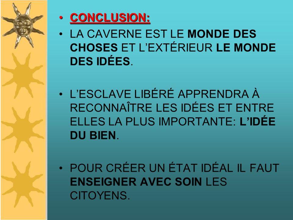 CONCLUSION:CONCLUSION: LA CAVERNE EST LE MONDE DES CHOSES ET LEXTÉRIEUR LE MONDE DES IDÉES. LESCLAVE LIBÉRÉ APPRENDRA À RECONNAÎTRE LES IDÉES ET ENTRE