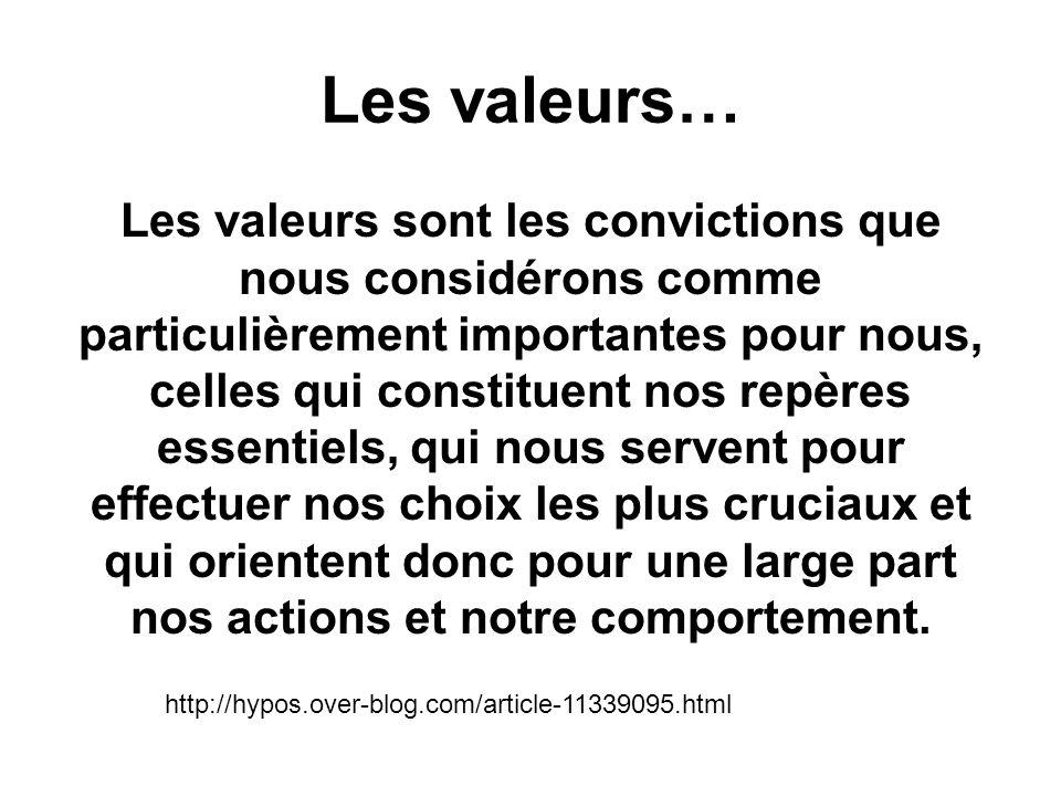 Les valeurs sont les convictions que nous considérons comme particulièrement importantes pour nous, celles qui constituent nos repères essentiels, qui nous servent pour effectuer nos choix les plus cruciaux et qui orientent donc pour une large part nos actions et notre comportement.