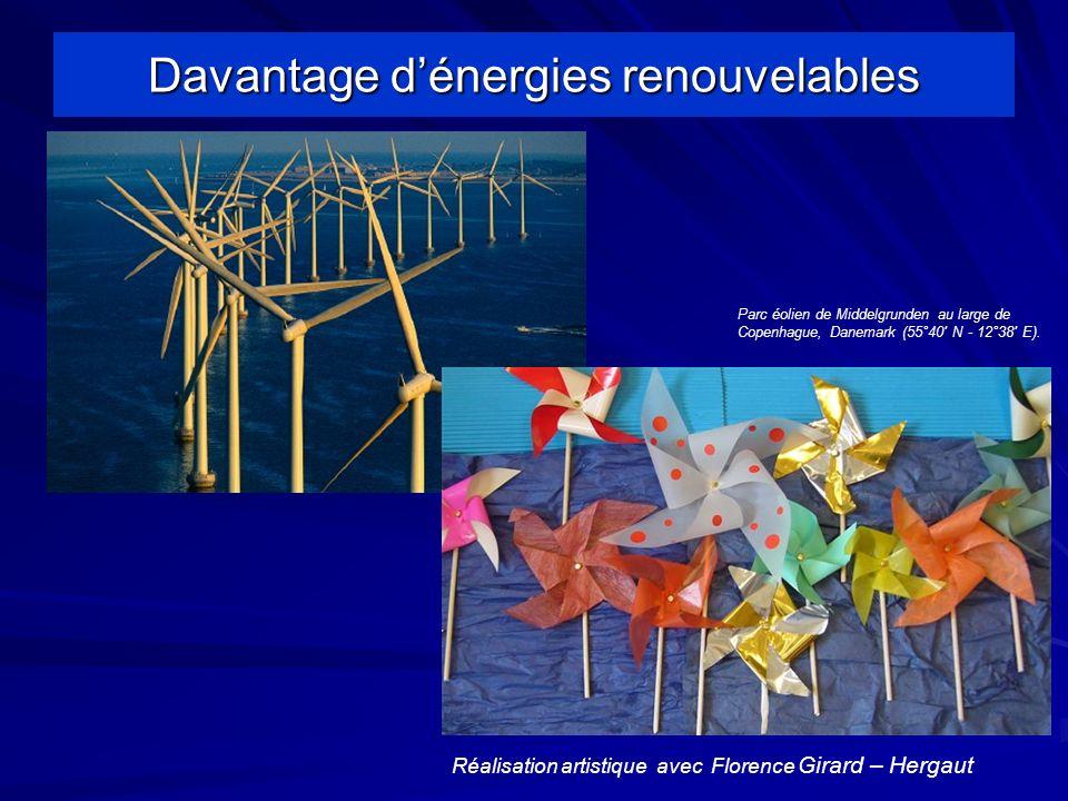 Davantage dénergies renouvelables Réalisation artistique avec Florence Girard – Hergaut Parc éolien de Middelgrunden au large de Copenhague, Danemark (55°40 N - 12°38 E).
