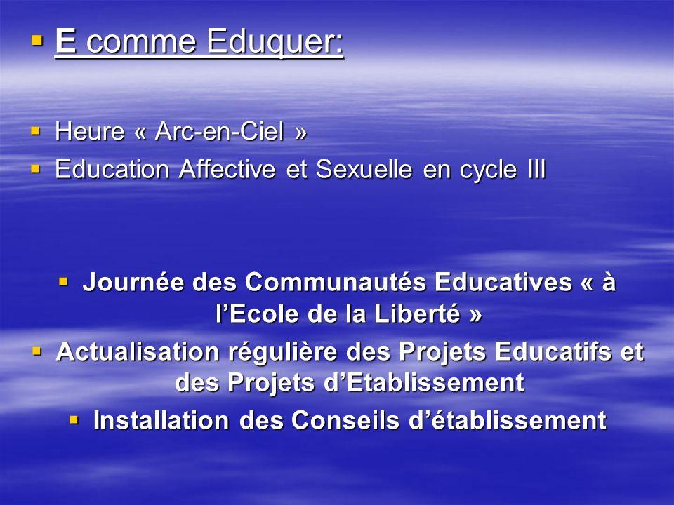 E comme Eduquer: E comme Eduquer: Heure « Arc-en-Ciel » Heure « Arc-en-Ciel » Education Affective et Sexuelle en cycle III Education Affective et Sexuelle en cycle III Journée des Communautés Educatives « à lEcole de la Liberté » Journée des Communautés Educatives « à lEcole de la Liberté » Actualisation régulière des Projets Educatifs et des Projets dEtablissement Actualisation régulière des Projets Educatifs et des Projets dEtablissement Installation des Conseils détablissement Installation des Conseils détablissement