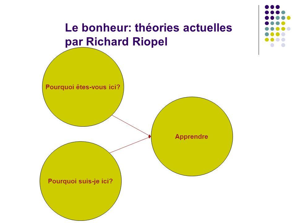 Le bonheur: théories actuelles par Richard Riopel Pourquoi êtes-vous ici.