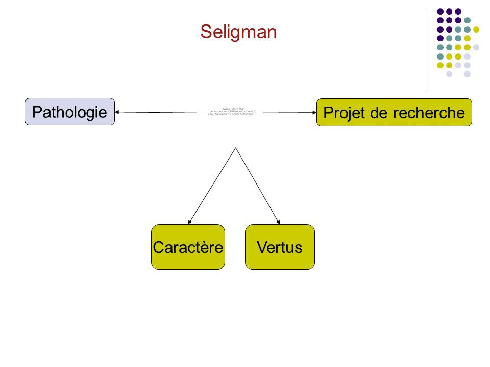 Seligman CaractèreVertus Projet de recherche Pathologie