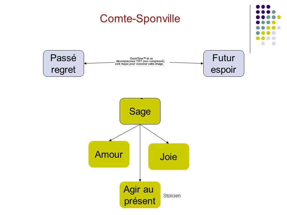 Comte-Sponville Amour Sage Futur espoir Passé regret Agir au présent Stoïcien Joie