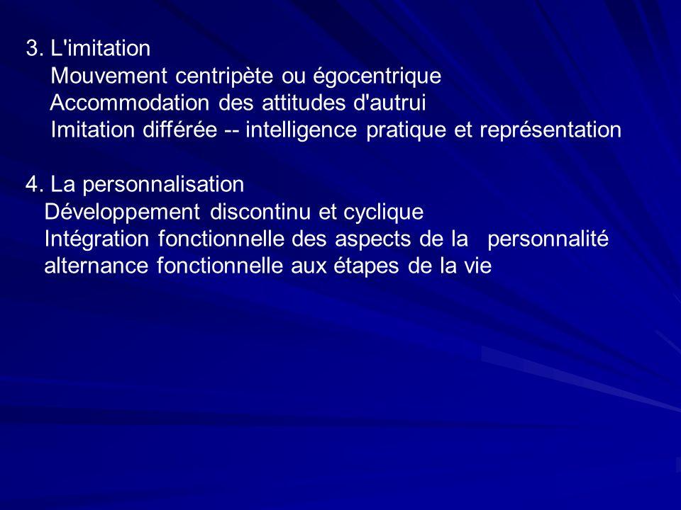 3. L'imitation Mouvement centripète ou égocentrique Accommodation des attitudes d'autrui Imitation différée -- intelligence pratique et représentation