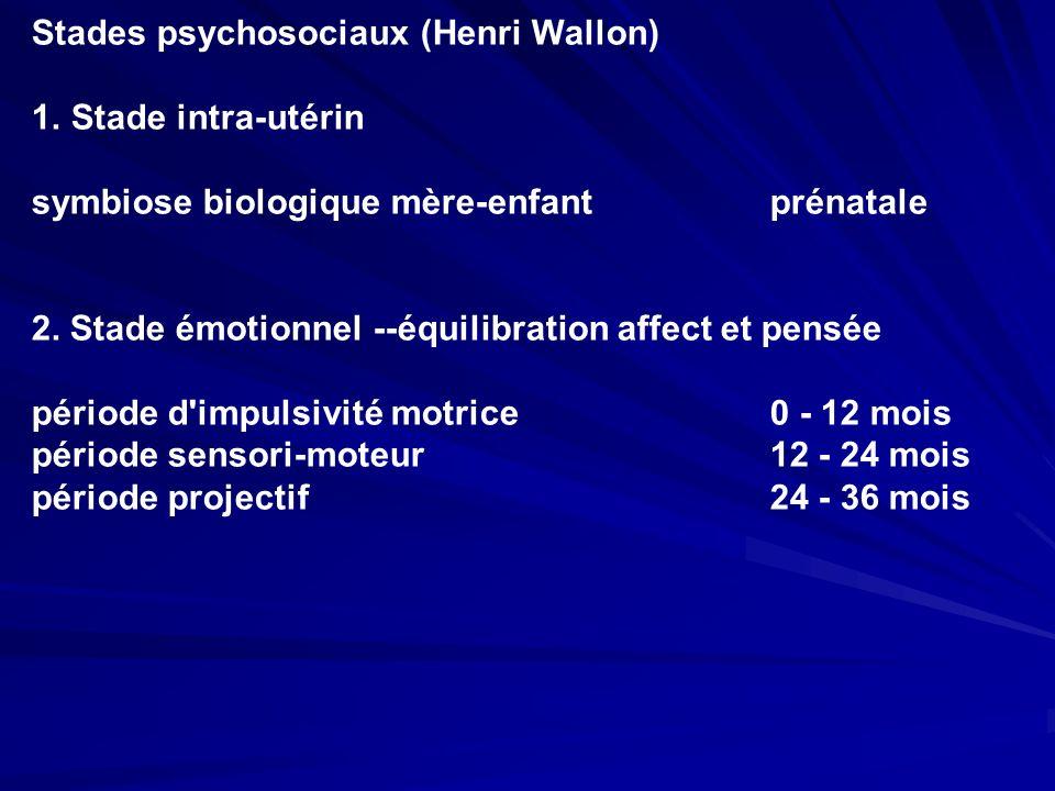 Stades psychosociaux (Henri Wallon) 1.Stade intra-utérin symbiose biologique mère-enfant prénatale 2.