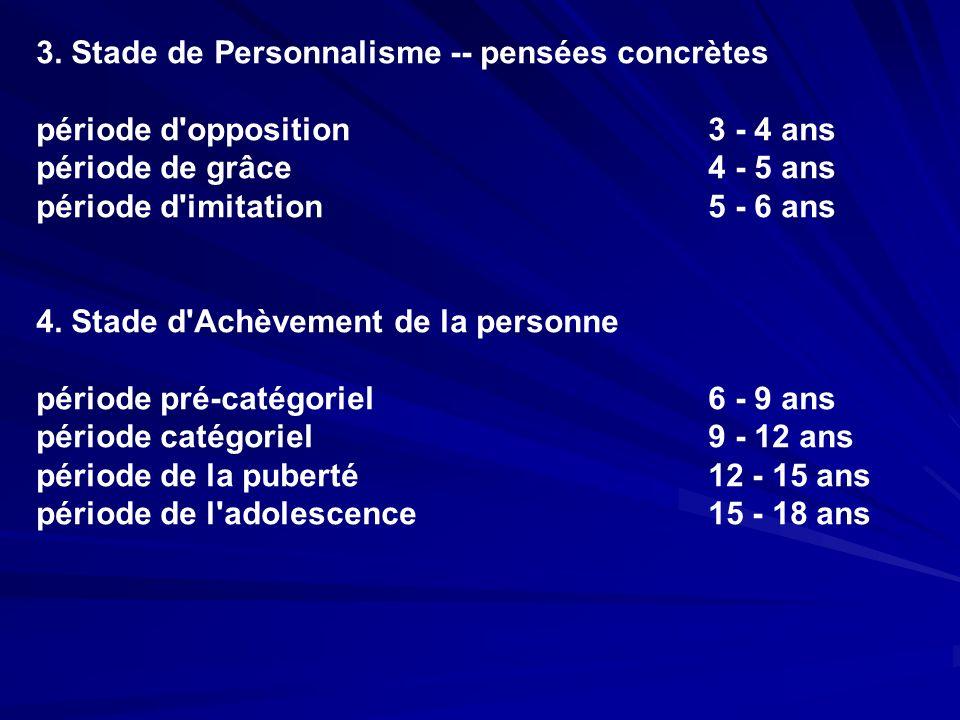 3. Stade de Personnalisme -- pensées concrètes période d'opposition 3 - 4 ans période de grâce 4 - 5 ans période d'imitation 5 - 6 ans 4. Stade d'Achè