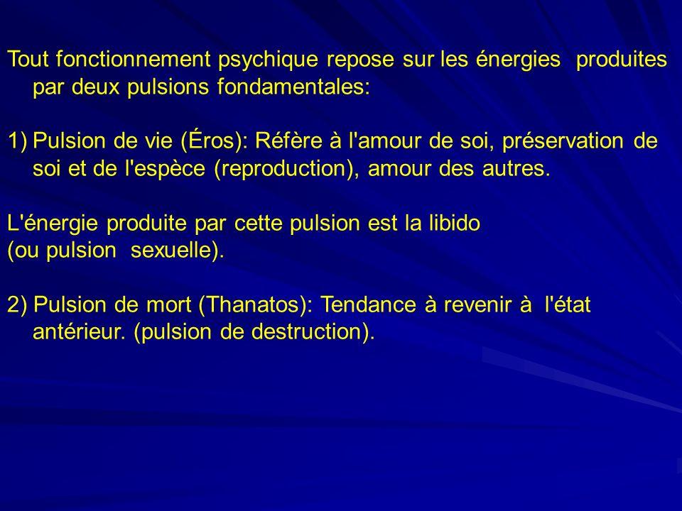 Tout fonctionnement psychique repose sur les énergies produites par deux pulsions fondamentales: 1)Pulsion de vie (Éros): Réfère à l amour de soi, préservation de soi et de l espèce (reproduction), amour des autres.