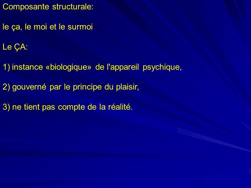 Composante structurale: le ça, le moi et le surmoi Le ÇA: 1)instance «biologique» de l appareil psychique, 2) gouverné par le principe du plaisir, 3) ne tient pas compte de la réalité.