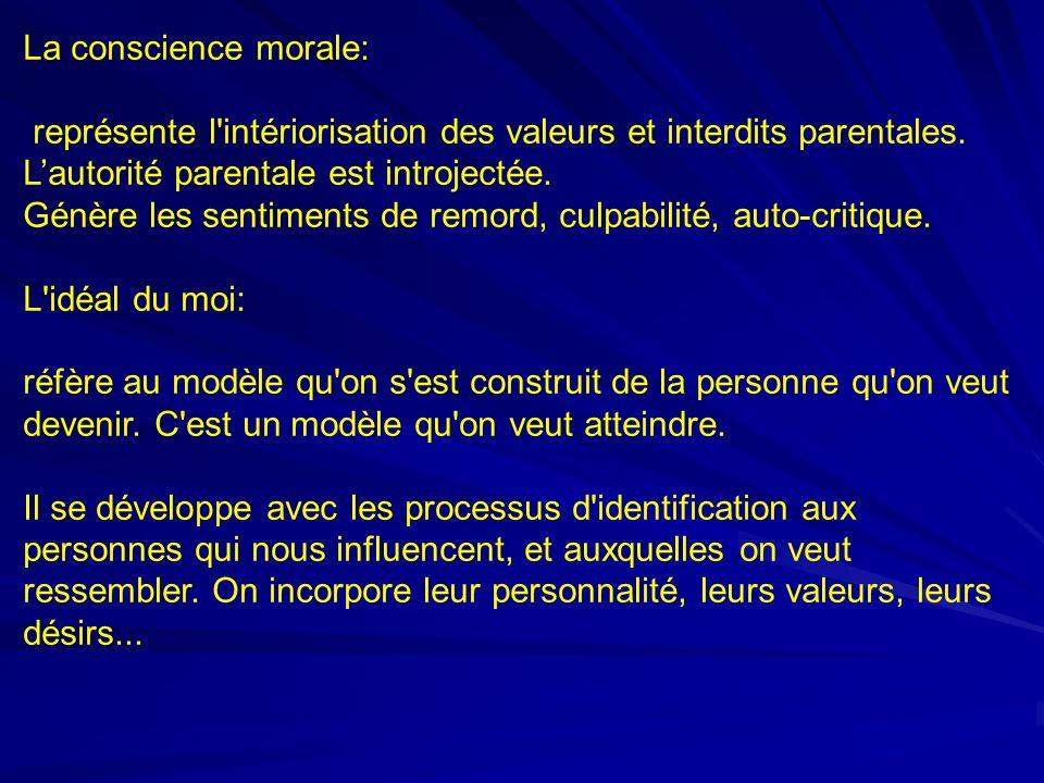La conscience morale: représente l intériorisation des valeurs et interdits parentales.