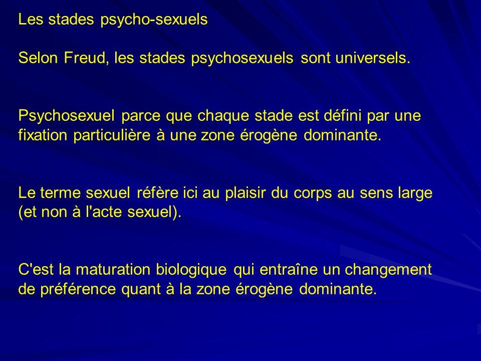 Les stades psycho-sexuels Selon Freud, les stades psychosexuels sont universels.