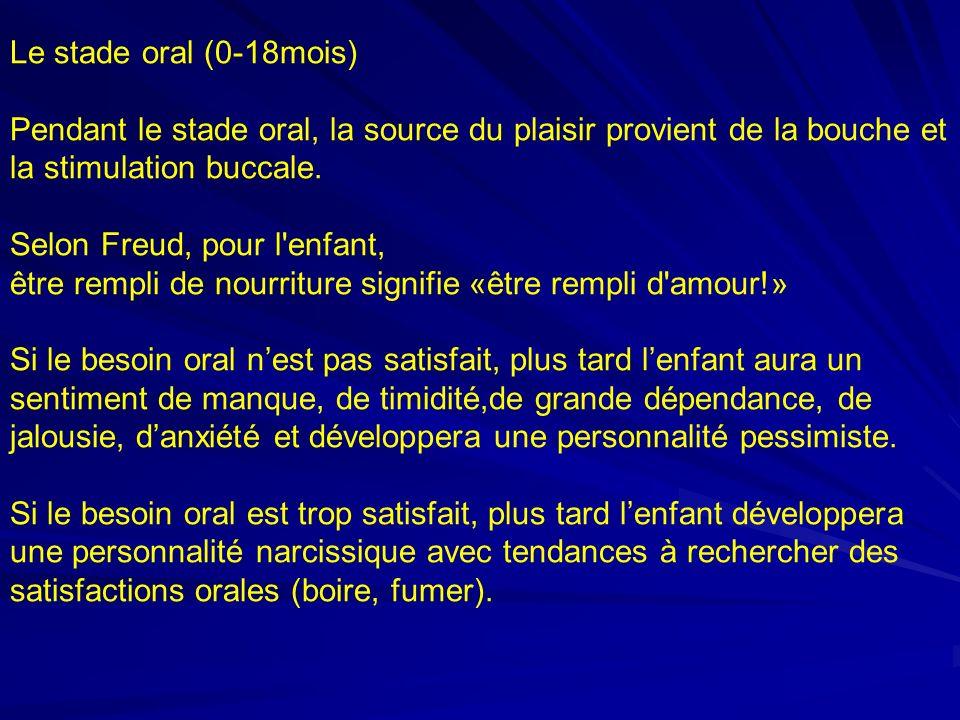 Le stade oral (0-18mois) Pendant le stade oral, la source du plaisir provient de la bouche et la stimulation buccale.