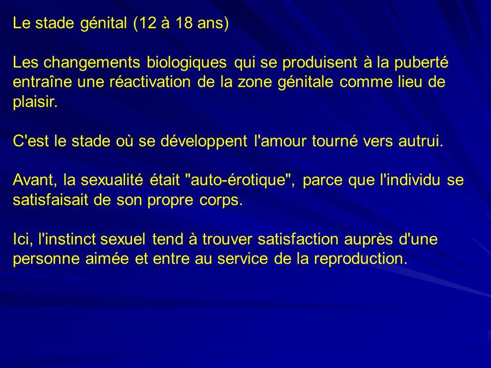 Le stade génital (12 à 18 ans) Les changements biologiques qui se produisent à la puberté entraîne une réactivation de la zone génitale comme lieu de plaisir.