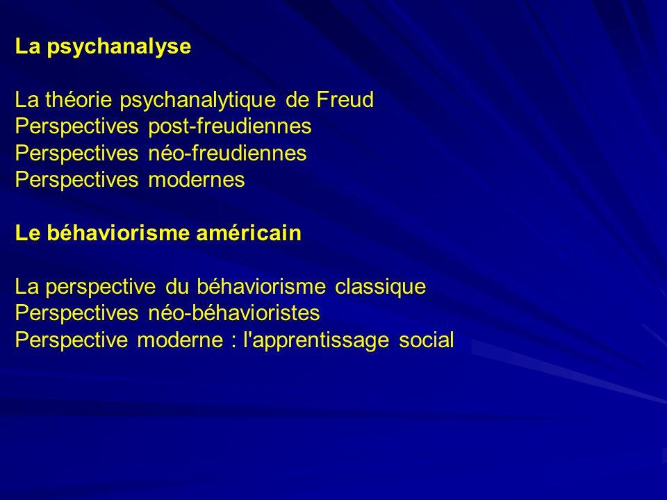 La psychanalyse La théorie psychanalytique de Freud Perspectives post-freudiennes Perspectives néo-freudiennes Perspectives modernes Le béhaviorisme américain La perspective du béhaviorisme classique Perspectives néo-béhavioristes Perspective moderne : l apprentissage social
