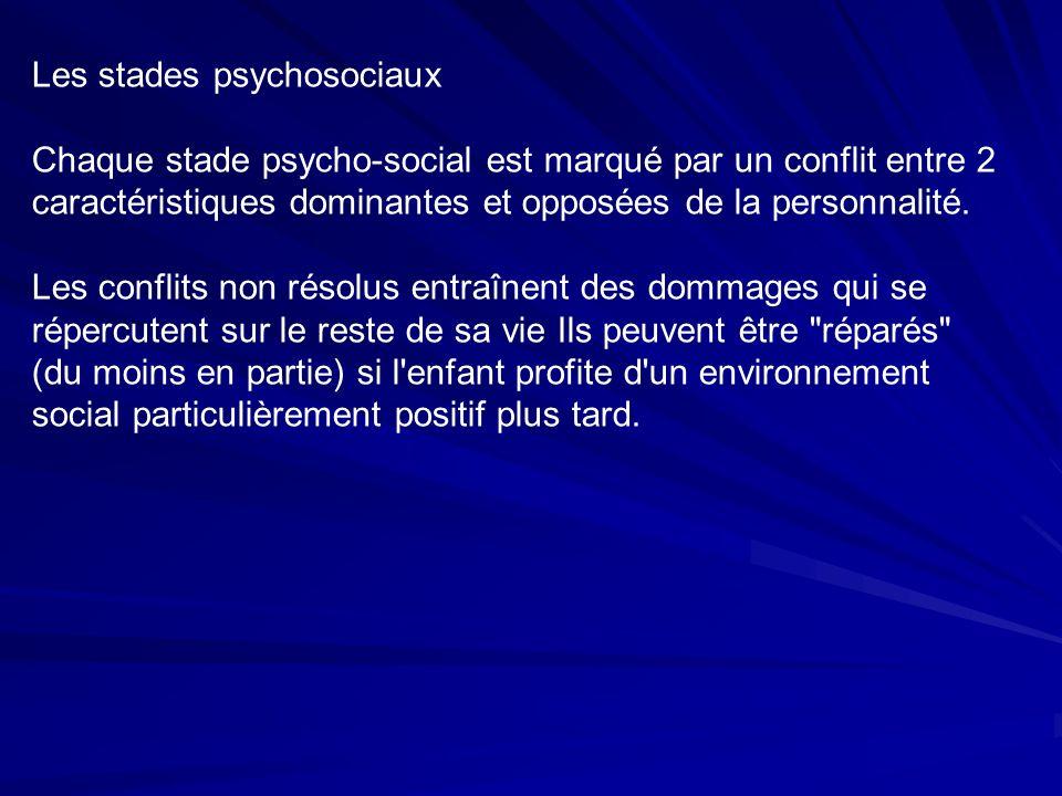 Les stades psychosociaux Chaque stade psycho-social est marqué par un conflit entre 2 caractéristiques dominantes et opposées de la personnalité.