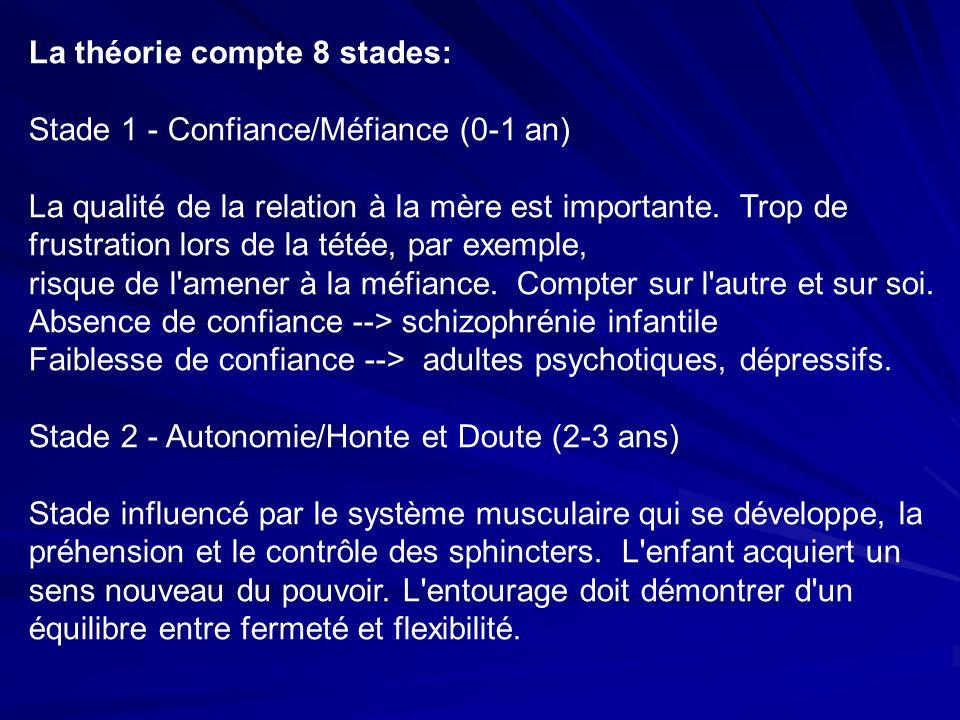 La théorie compte 8 stades: Stade 1 - Confiance/Méfiance (0-1 an) La qualité de la relation à la mère est importante.