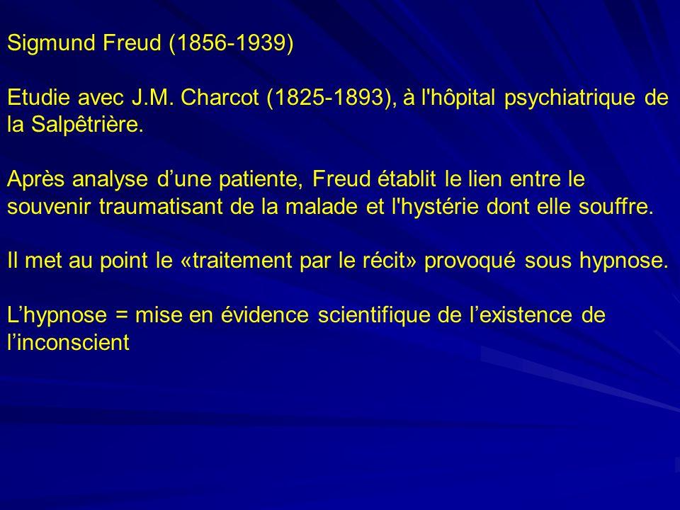 Sigmund Freud (1856-1939) Etudie avec J.M.