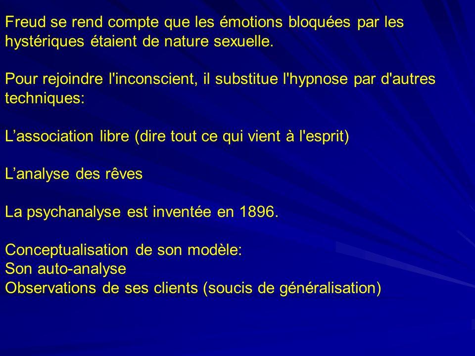 3.Langage et Pensée Différents niveaux de fonctionnement psychologique.
