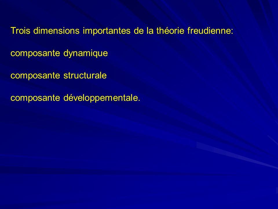 Trois dimensions importantes de la théorie freudienne: composante dynamique composante structurale composante développementale.